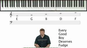 tutorial piano simple how to read sheet music piano theory lessons youtube