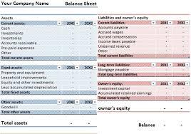 classified balance sheet template 28 images classified balance