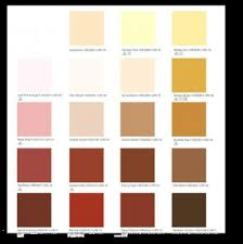 interior paint colors for 2015 house painting trends