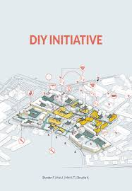 Strategic Group Map Diy Initiative Group Urban Strategy Project By Fabienne Blunden