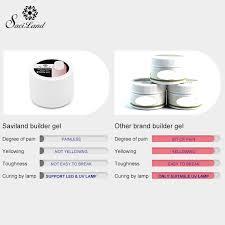 aliexpress com buy saviland 1pcs semi permanent uv builder gel