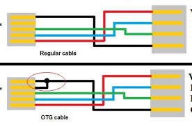 astonishing usb cable schematic pinout diagram pinoutguide in