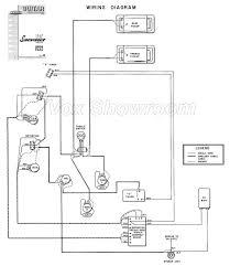 the vox showroom vox v272 sidewinder iv bass service manual