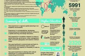 Infographic Resumes Infographic Resume Infographics Visual Ly