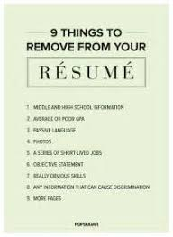 Resume Writing Business How To Start A Resume Writing Business Client Interaction For A