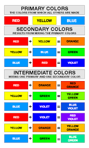 the color wheel company pocket guide to mixing color at guiry s