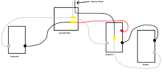 bestht switch power outlet combo ideas throughout wiring diagram