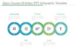 Sipoc Course Of Action Ppt Infographic Template Powerpoint Templates Sipoc Model Ppt