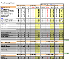 Restaurant Inventory Spreadsheet by Recipe Costing Inventory Menu Profitability Workbook