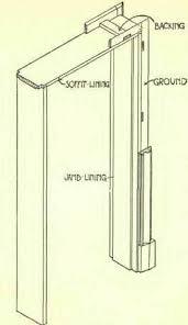 Interior Door Lining Chapter Iii Doors And Framings