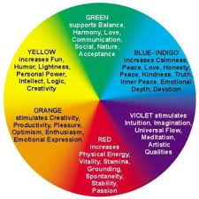 color meanings u0026 symbolism spiritual meaning of colors