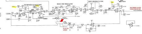 fm transmitter circuit page rf circuits next gr low power wiring