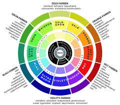 Farbenlehre Esszimmer Der Farbkreis Quelle Www Lichtundfarbe At Farbkombies