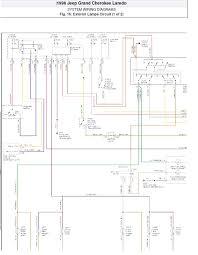 1995 jeep grand cherokee stereo wiring diagram floralfrocks