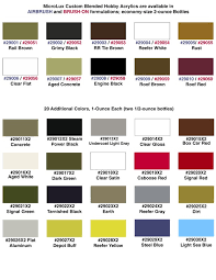 acrylic paint color chart ideas snc u0027s crop mmunity new