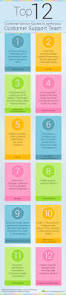35 best customer service quotes images on pinterest customer