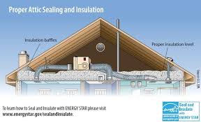 air sealing and insulation can energy center energy