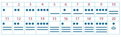 pictures on mayan number system worksheet bridal catalog