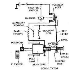 heavy vehicle starter motors automobile