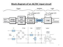 plc solutions block diagram of plc u2013 readingrat net