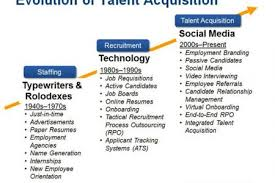 talent acquisition manager experienced recruiter talent