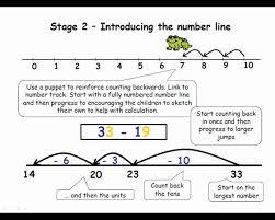 subtraction a guide for parents ks1 u00262 uk youtube