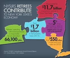 new york state tax table 2016 nyslrs retirees archives new york retirement news