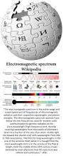 the 25 best electromagnetic spectrum ideas on pinterest physics