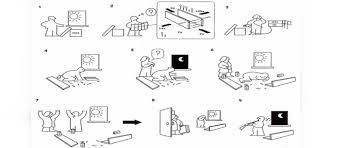 Ikea Services Ikea Murcia Shopping And Delivery Service U003e Easy Flatpax