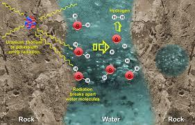 Utsa Map Joint Utsa Swri Study Shows How Radioactive Decay Could Support