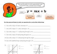 writing linear equations in slope intercept form y u003dmx b a mini unit
