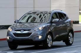 is hyundai tucson a car 2014 hyundai tucson reviews and rating motor trend