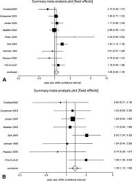 peripheral arterial disease and methylenetetrahydrofolate