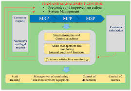microorganisms free full text establishment of a quality