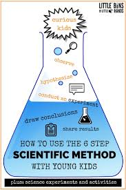 The Scientific Method Worksheet Using Scientific Method Experiments With Young Kids