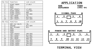 ford ranger radio wiring diagram ford wiring diagram gallery