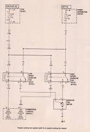 chrysler pt cruiser radiator fan 02 pt engine fan pt cruiser forum