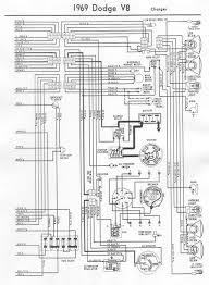 dodge dart wiring diagram honda to electrical harness 1972