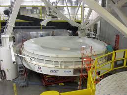 lsst mirror design the large synoptic survey telescope
