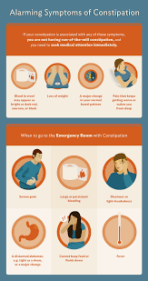 How To Make Yourself Go To The Bathroom When Constipated Conquering Constipation Relief And Remedies Fix Com