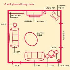 Fengshui Bedroom Layout Feng Shui Living Room Arrangement Living Room Ideas Pinterest