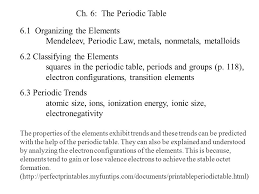 Mendeleev Periodic Table 1871 Ch 6 The Periodic Table 6 1 Organizing The Elements Mendeleev