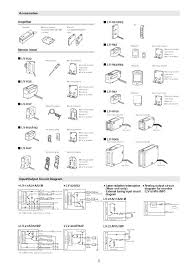 instruction manual ct instruction manual template 8 instruction