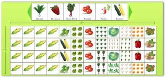 Vegetable Garden Layout Guide Use Our Free Vegetable Garden Planner To Design A Garden