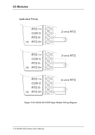 4 wire rtd wiring diagram also wiring diagram wiring diagram for 3