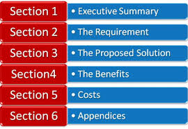 business proposal format u2013 start with a winning structure