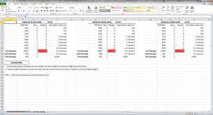excel training online training spreadsheet template spreadsheet