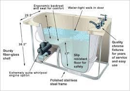Step In Bathtub Finding Quality Walk In Bathtubs Just Got Easier Call 1 866 991 5329