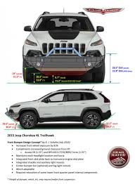 jeep cherokee back jeep cherokee kl bumper design 2014 jeep cherokee forums