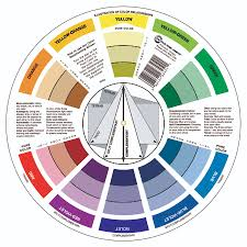 color work goethe u0027s color wheel 1809 i u0027m a sucker for the